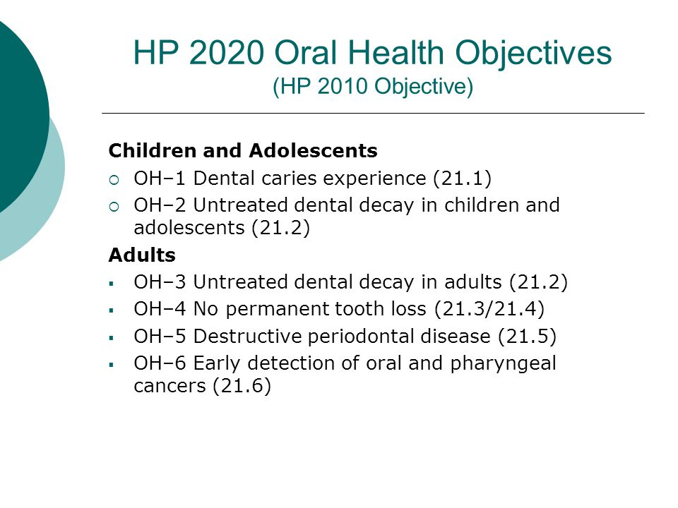 HP 2020 Oral Health Objectives (HP 2010 Objective)