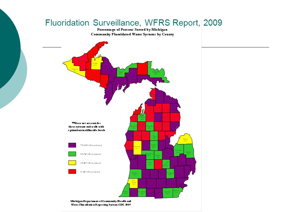 Fluoridation Surveillance, WFRS Report, 2009