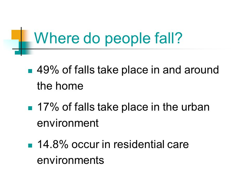 Where do people fall 49% of falls take place in and around the home