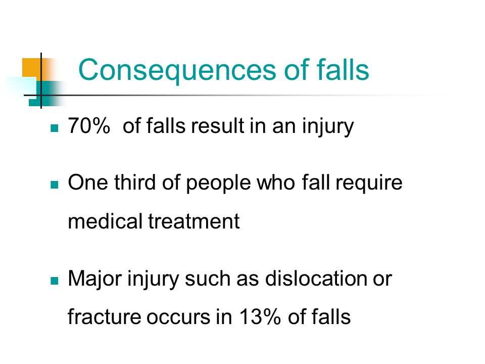 Consequences of falls 70% of falls result in an injury