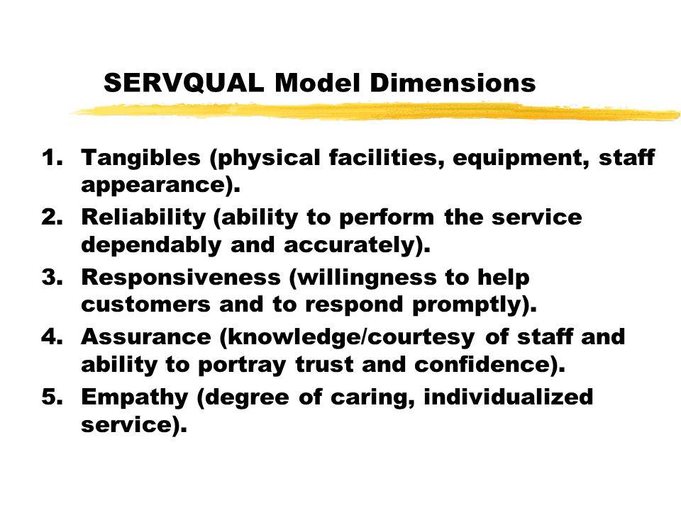 SERVQUAL Model Dimensions