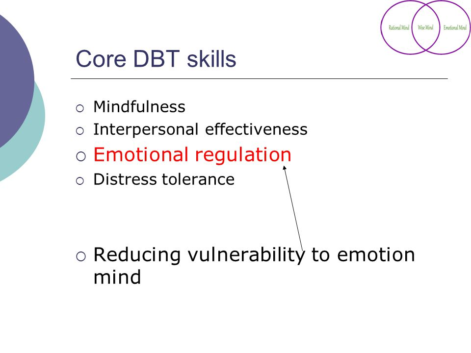Core DBT skills Emotional regulation