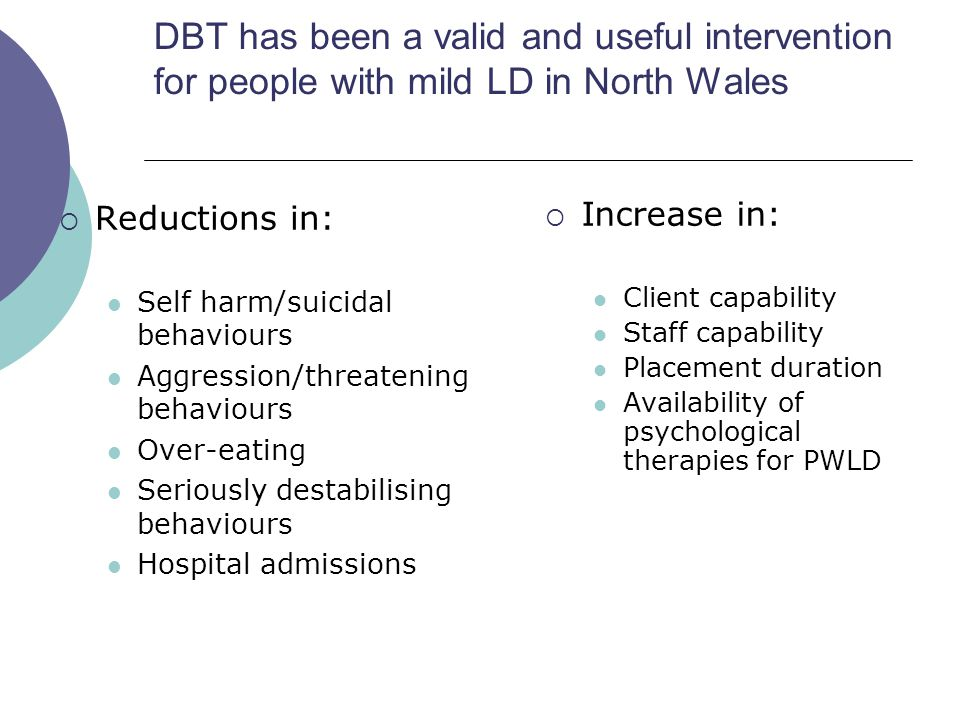 DBT has been a valid and useful intervention for people with mild LD in North Wales