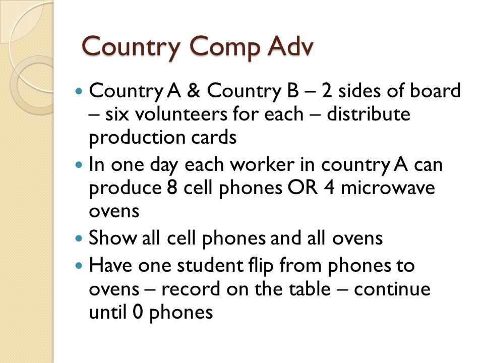 Country Comp Adv Country A & Country B – 2 sides of board – six volunteers for each – distribute production cards.