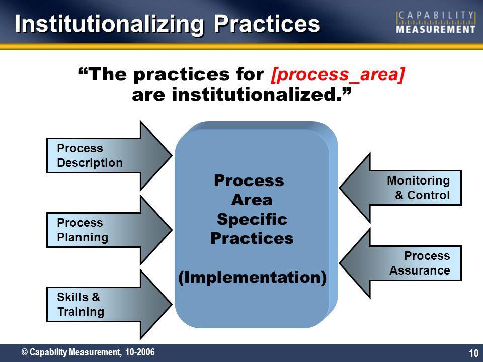 Institutionalizing Practices