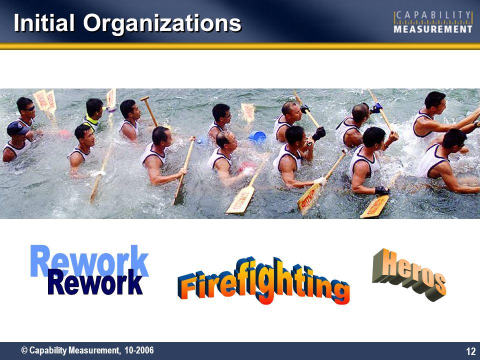 Initial Organizations