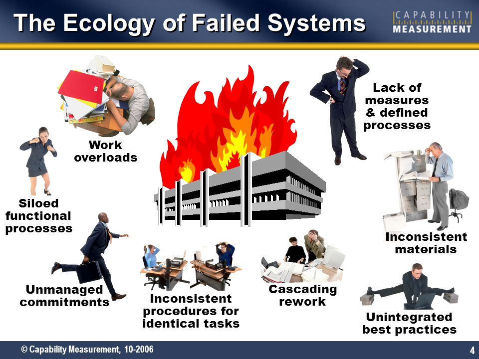 The Ecology of Failed Systems