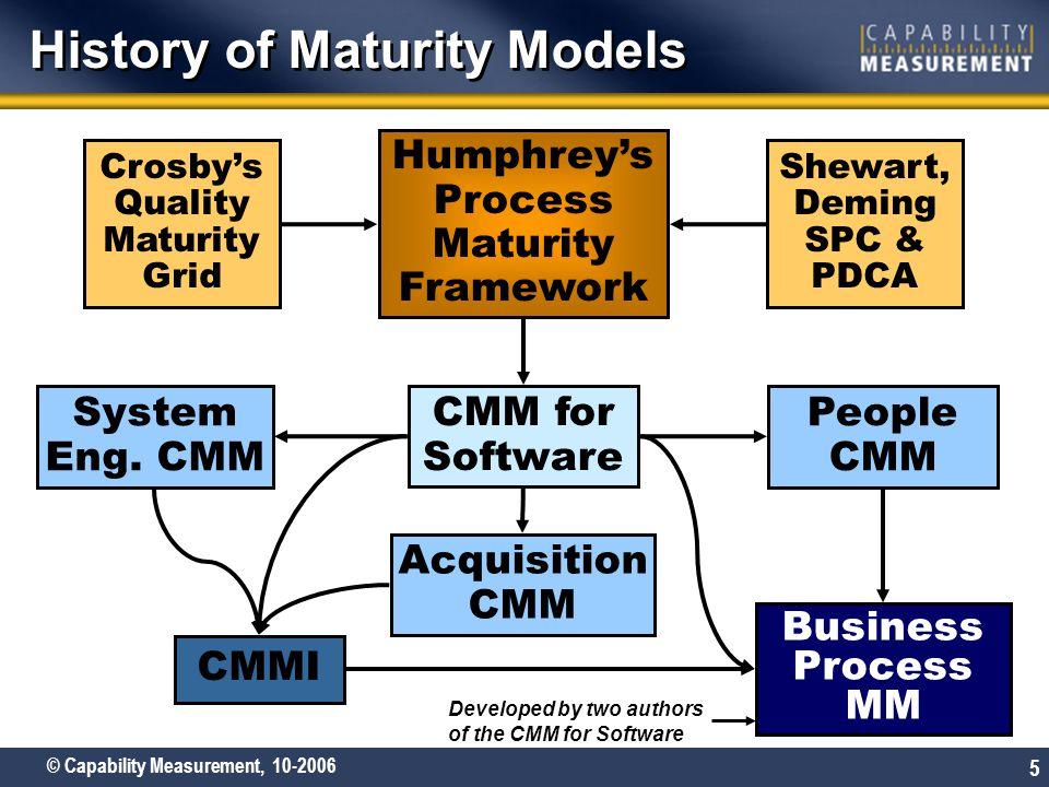 History of Maturity Models