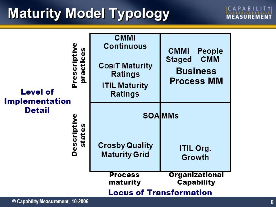 Maturity Model Typology