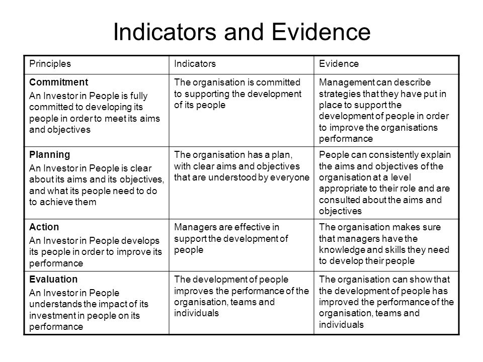 Indicators and Evidence