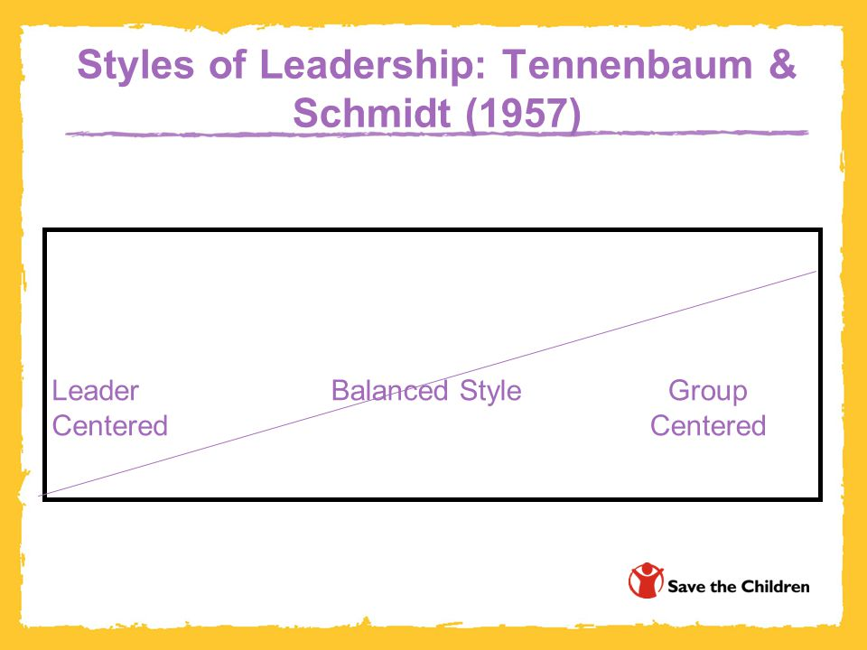 Styles of Leadership: Tennenbaum & Schmidt (1957)