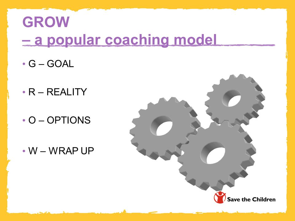 GROW – a popular coaching model