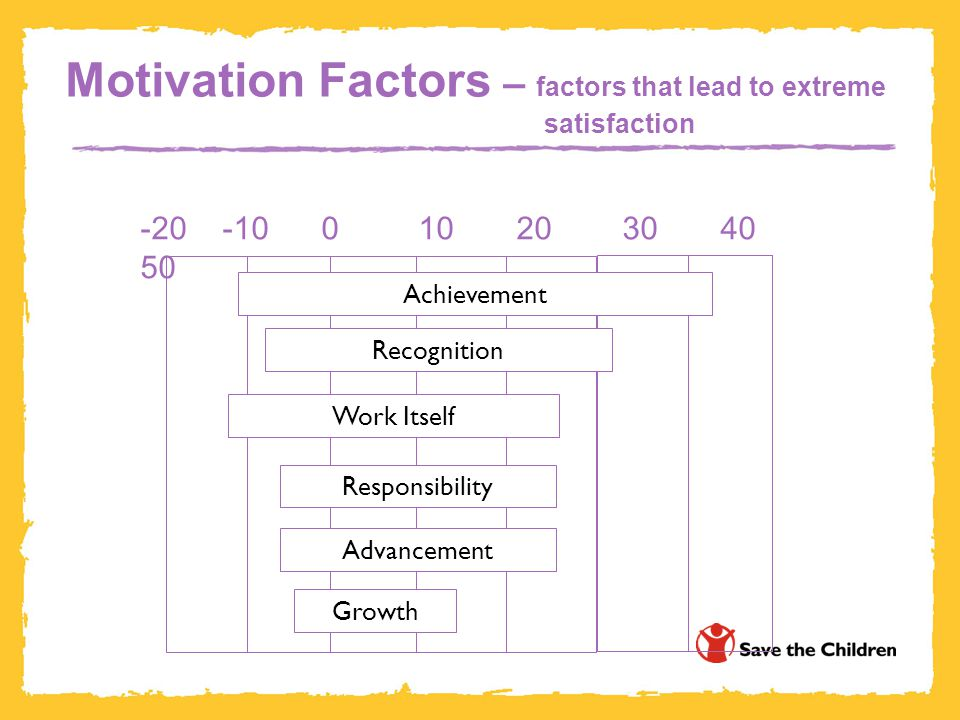 Motivation Factors – factors that lead to extreme satisfaction