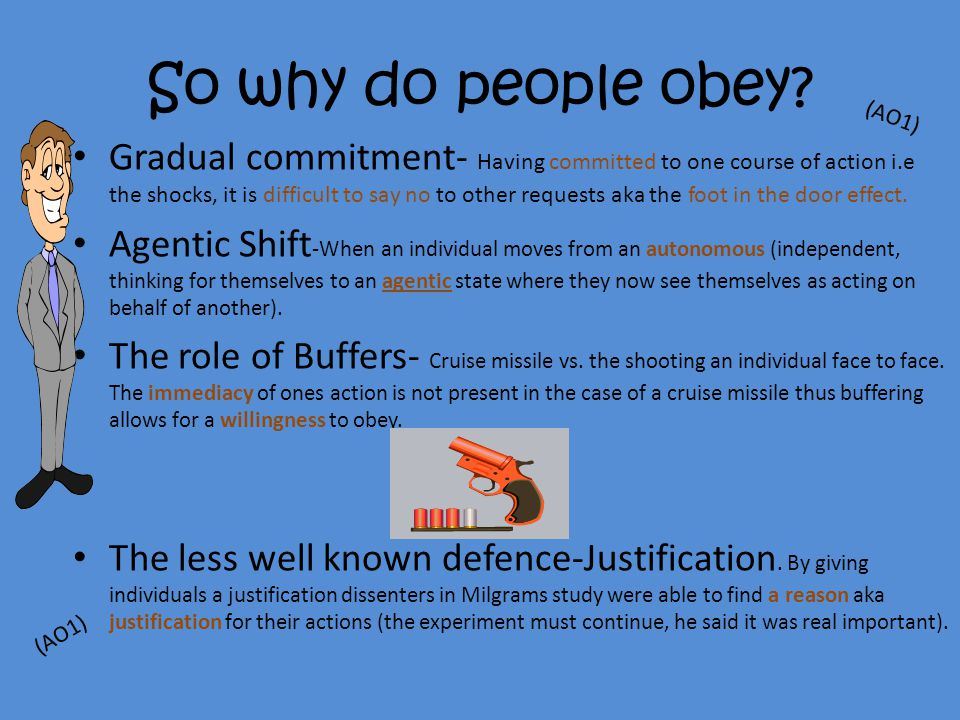 So why do people obey (AO1)