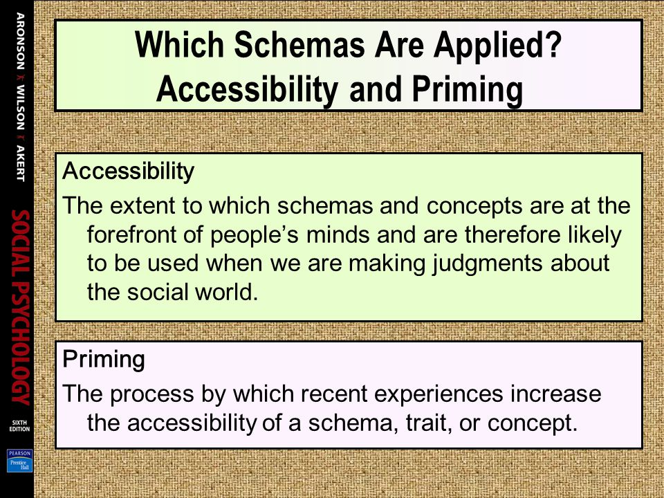 Which Schemas Are Applied Accessibility and Priming