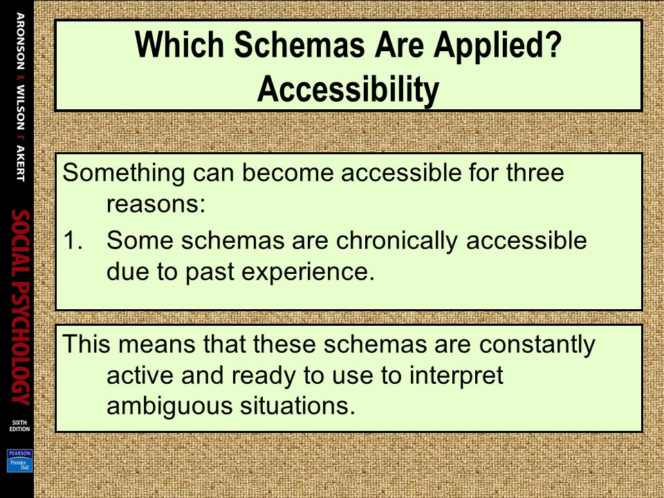 Which Schemas Are Applied Accessibility