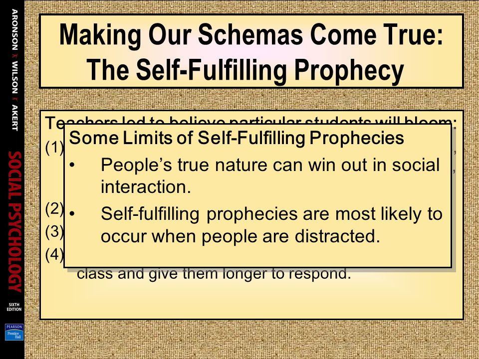 Making Our Schemas Come True: The Self-Fulfilling Prophecy