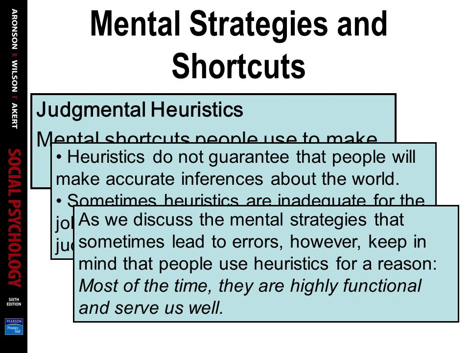 Mental Strategies and Shortcuts