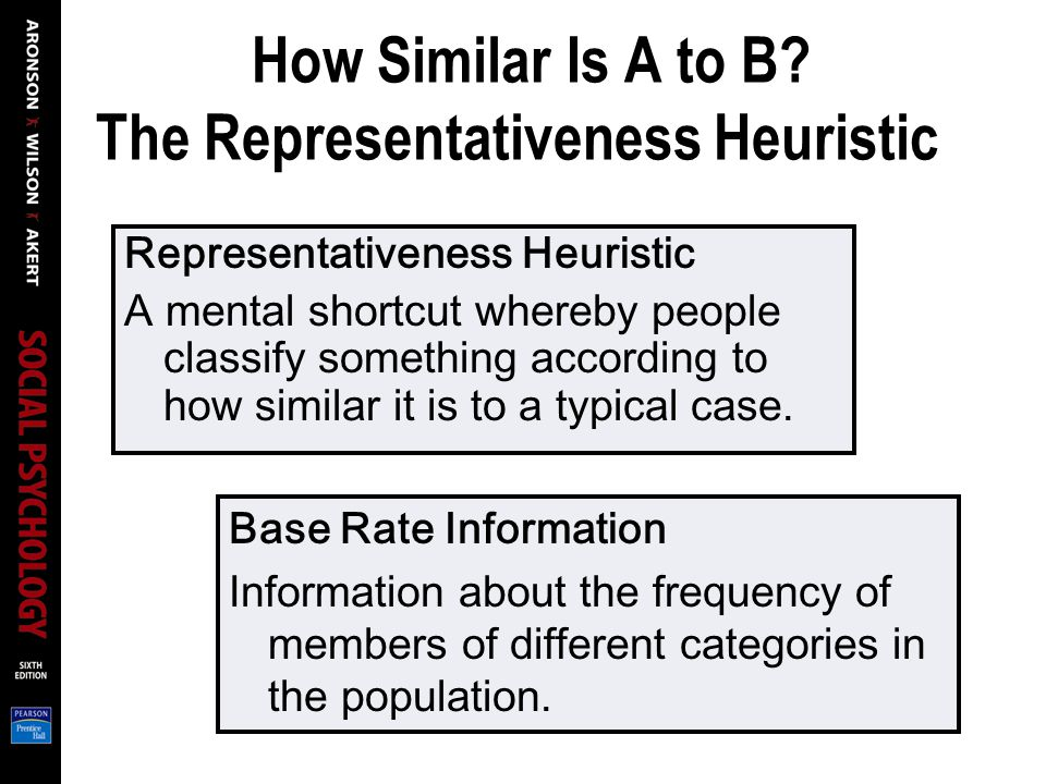 How Similar Is A to B The Representativeness Heuristic