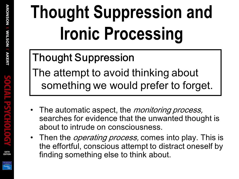 Thought Suppression and Ironic Processing