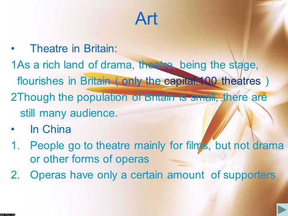 Art Theatre in Britain: