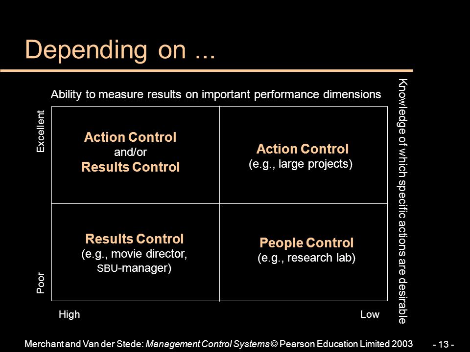 Depending on ... Action Control Results Control People Control