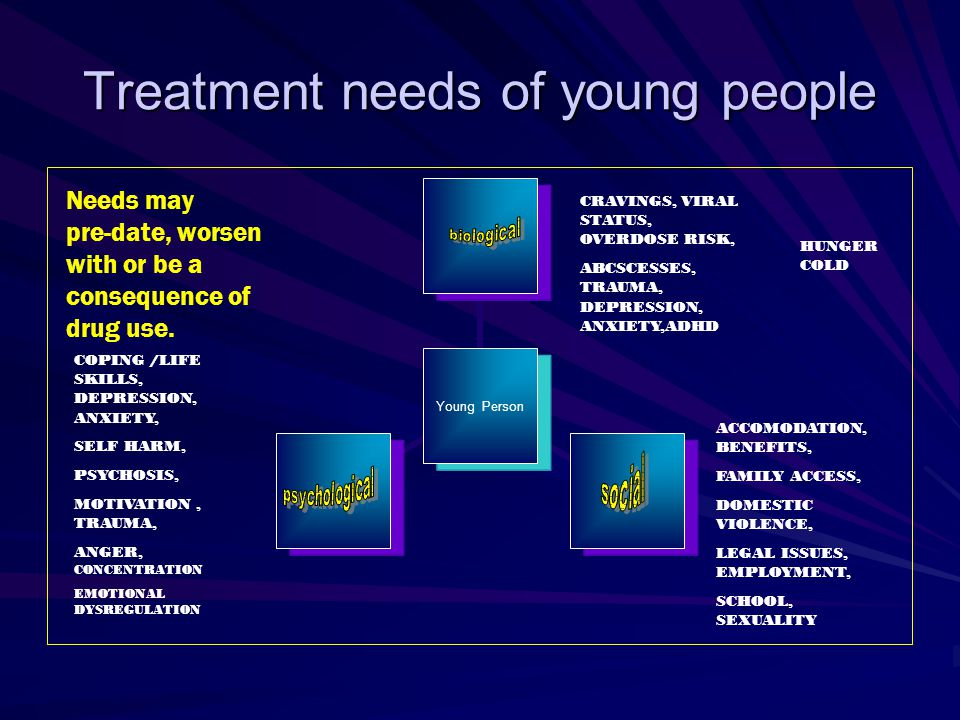 Treatment needs of young people