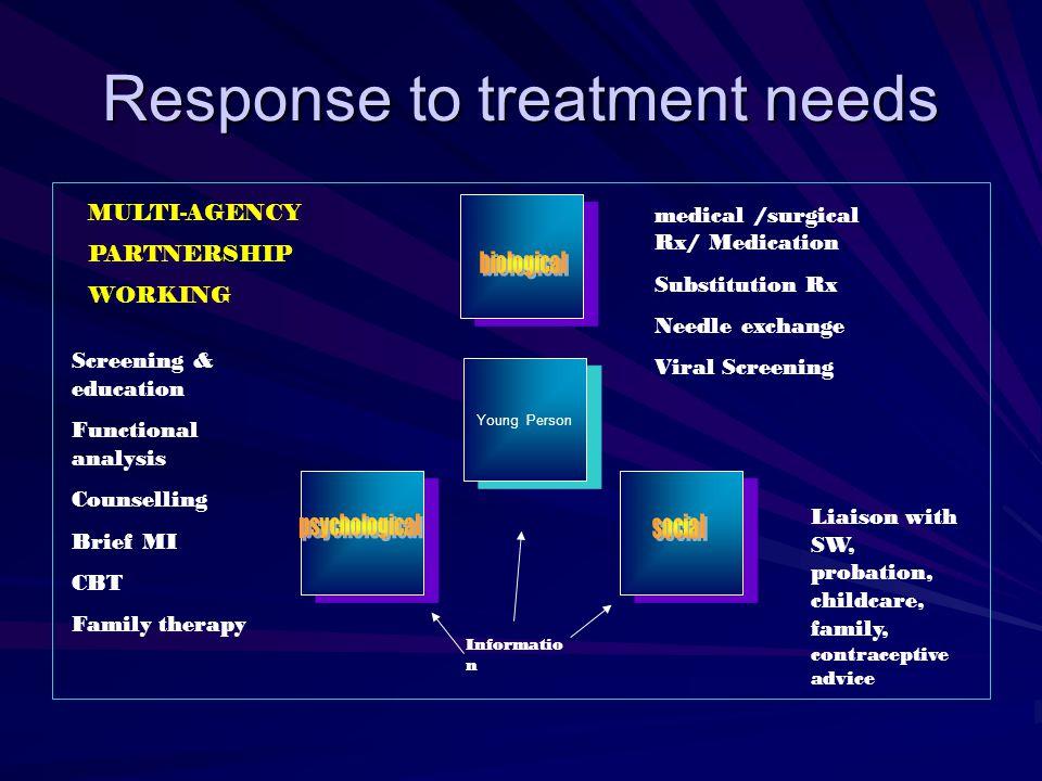 Response to treatment needs