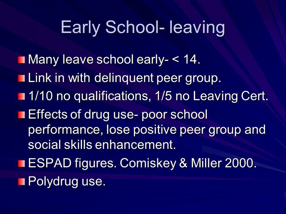 Early School- leaving Many leave school early- < 14.