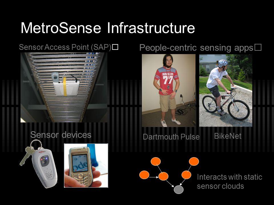 MetroSense Infrastructure
