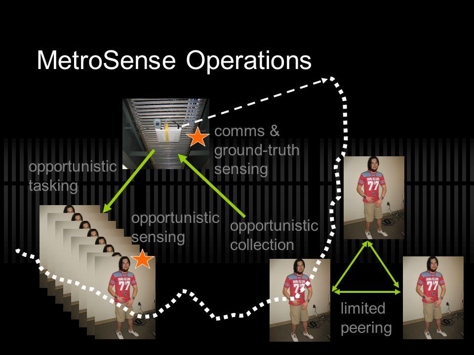 MetroSense Operations