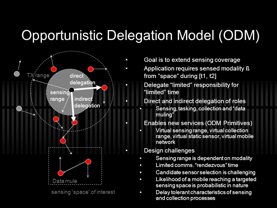 Opportunistic Delegation Model (ODM)