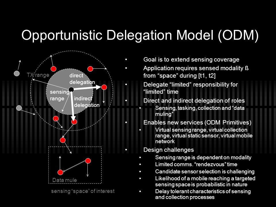 Opportunistic Delegation Model (ODM)