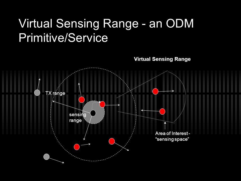 Virtual Sensing Range - an ODM Primitive/Service