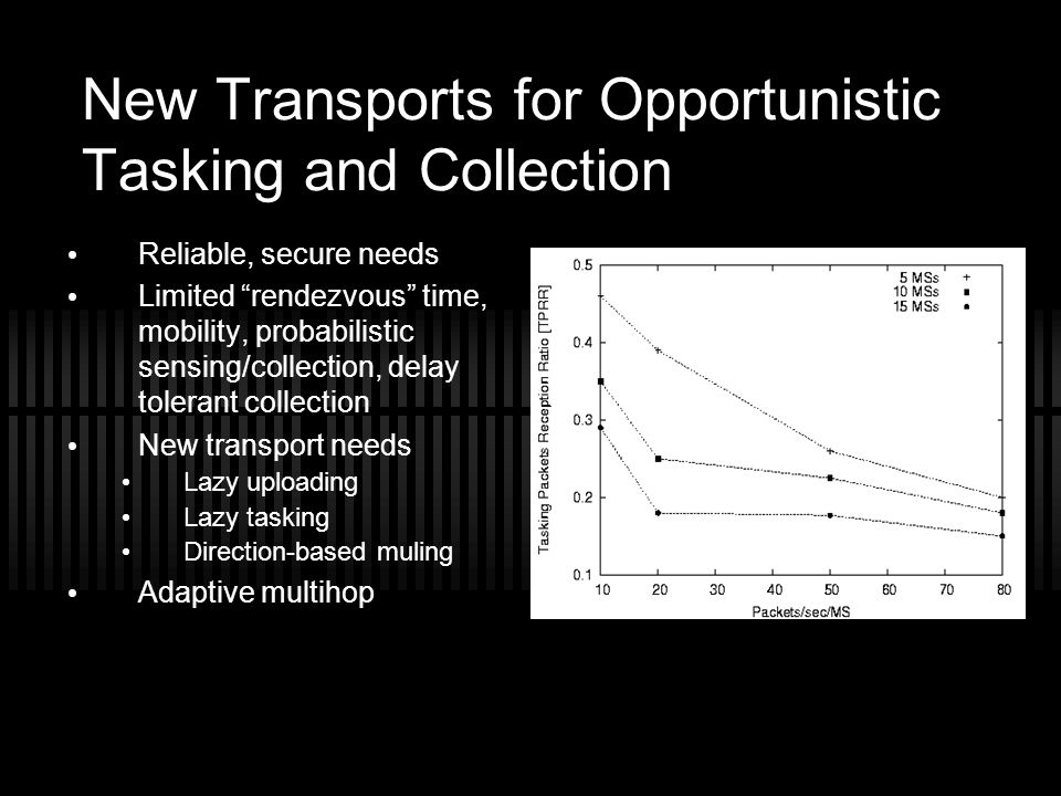 New Transports for Opportunistic Tasking and Collection