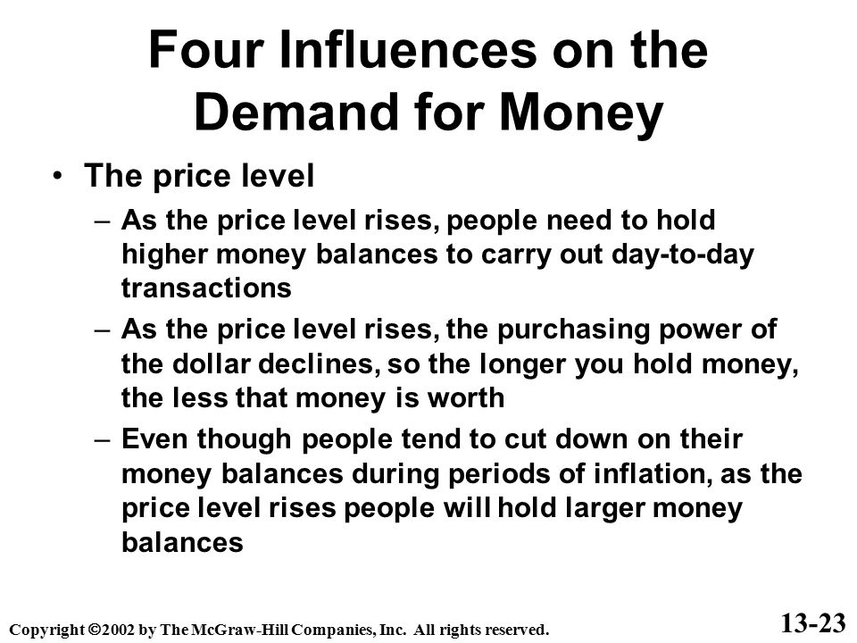 Four Influences on the Demand for Money