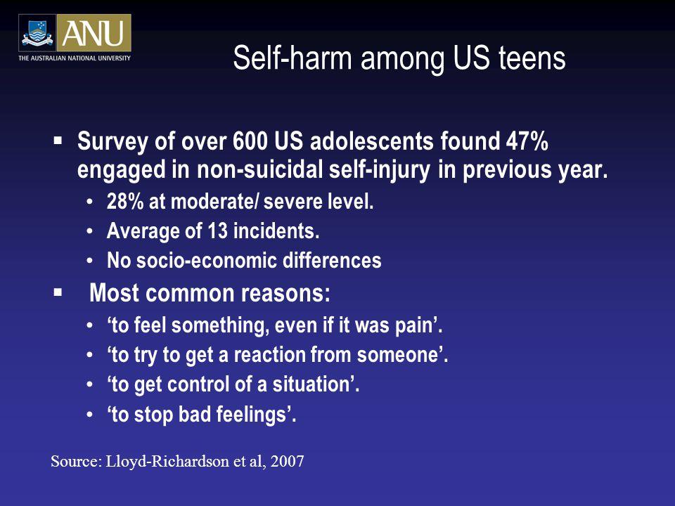 Self-harm among US teens