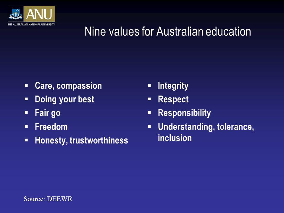 Nine values for Australian education
