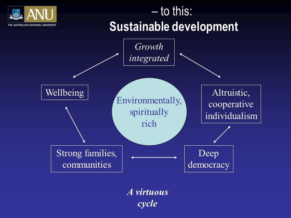 – to this: Sustainable development