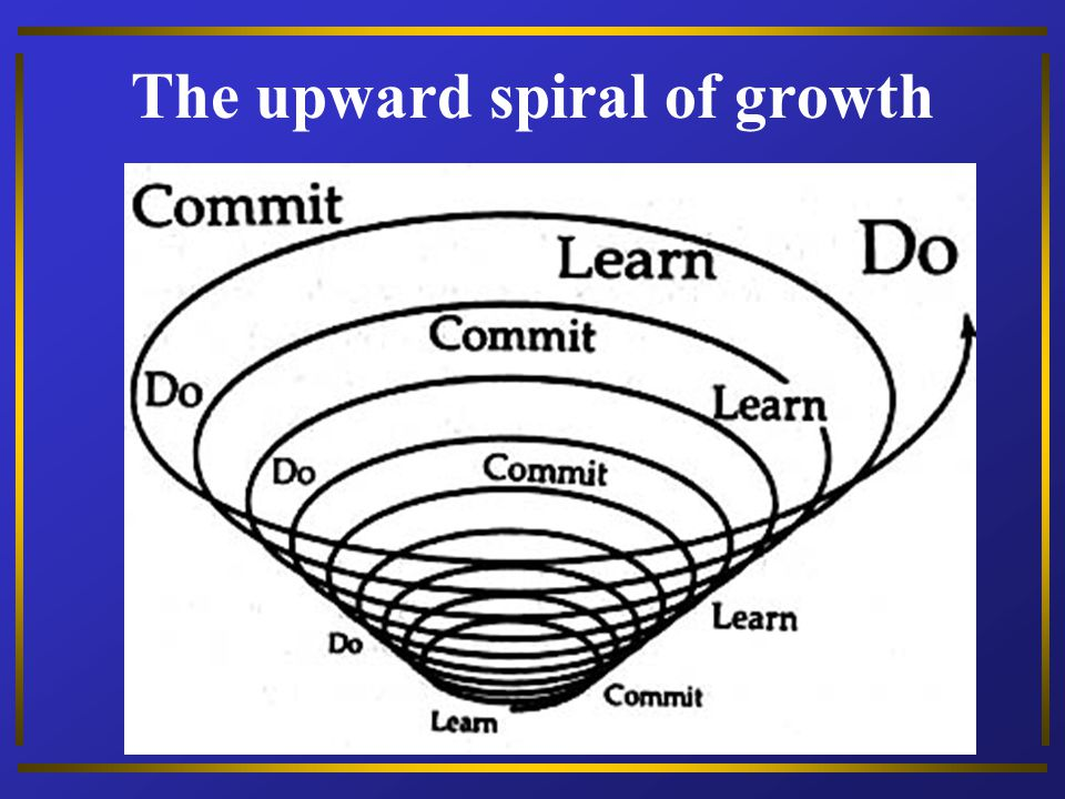 The upward spiral of growth