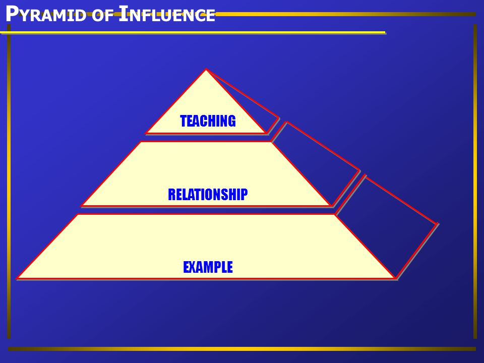 PYRAMID OF INFLUENCE TEACHING RELATIONSHIP EXAMPLE
