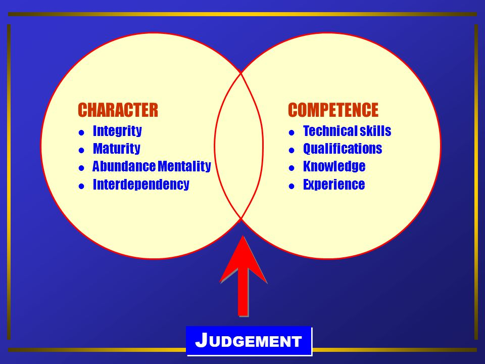 JUDGEMENT CHARACTER COMPETENCE  Integrity  Maturity
