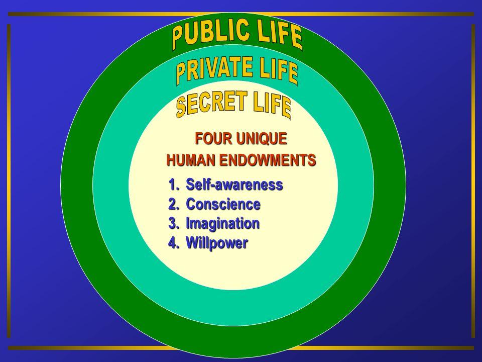 PUBLIC LIFE PRIVATE LIFE SECRET LIFE FOUR UNIQUE HUMAN ENDOWMENTS