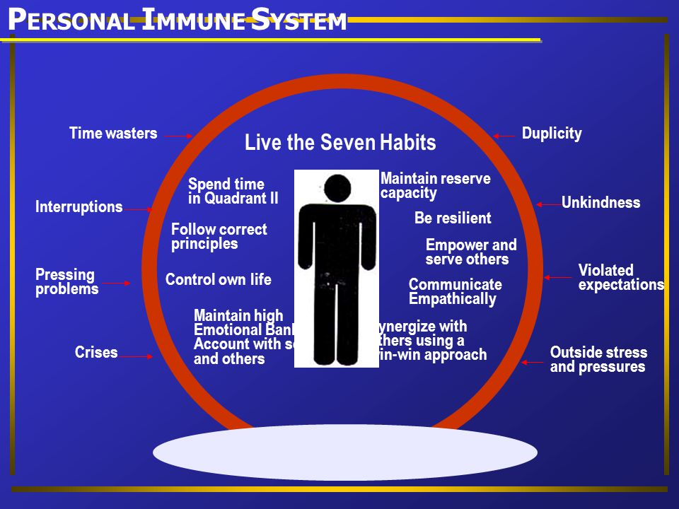 PERSONAL IMMUNE SYSTEM