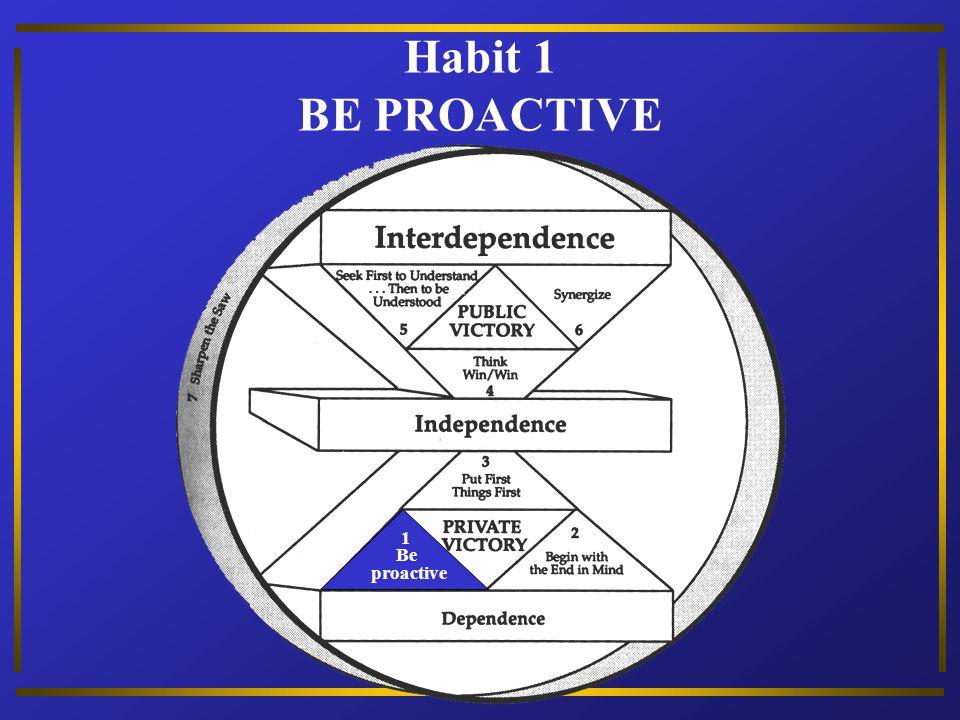 Habit 1 BE PROACTIVE 1 Be proactive