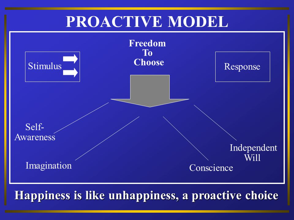 Happiness is like unhappiness, a proactive choice