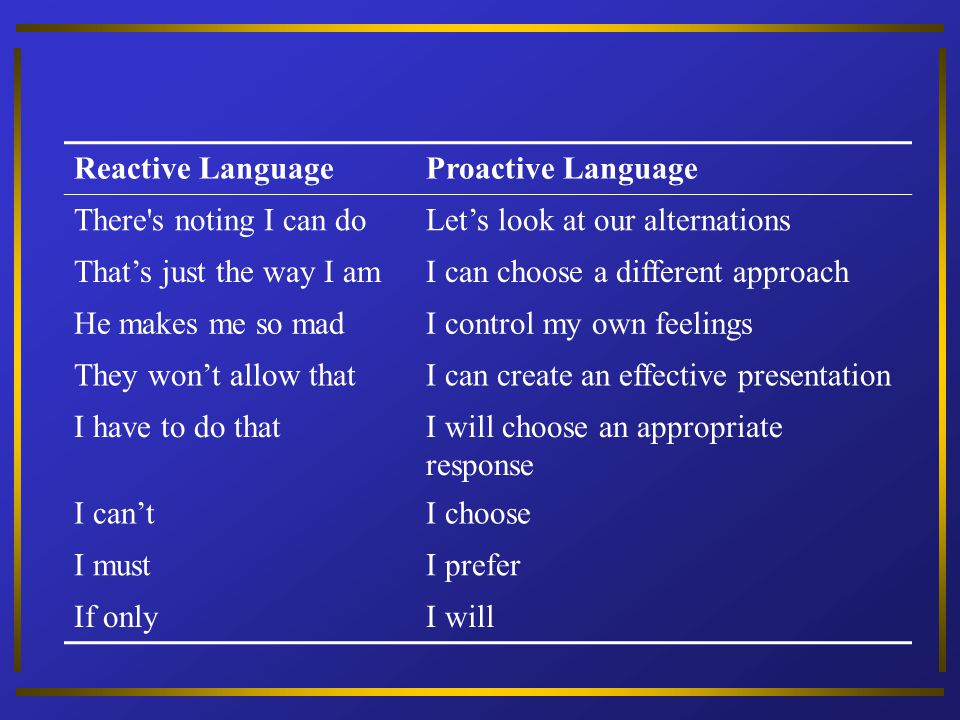 Reactive Language Proactive Language. There s noting I can do. Let's look at our alternations. That's just the way I am.