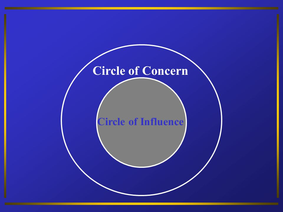 Circle of Concern Circle of Influence