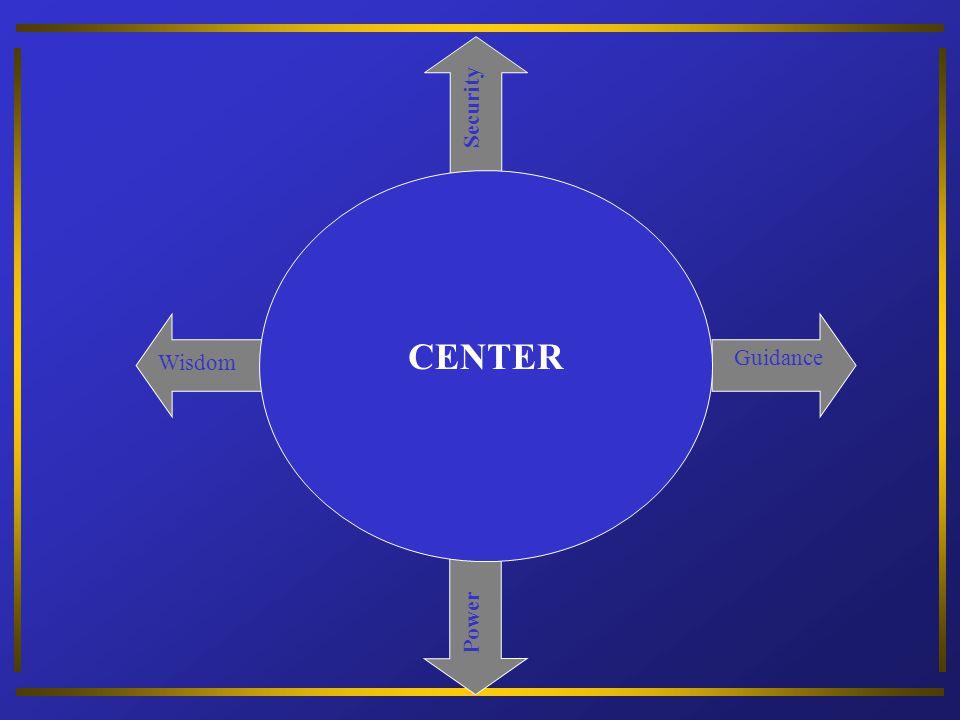 CENTER Security Power Wisdom Guidance