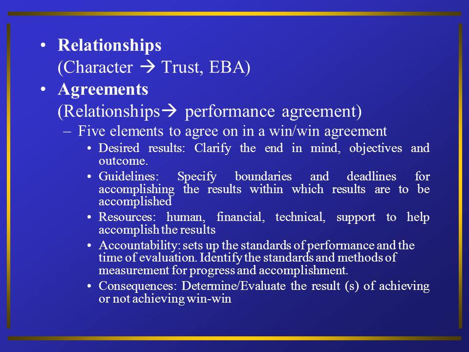 (Character  Trust, EBA) Agreements